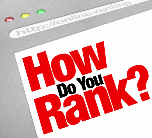 How Do You Rank question on a webscreen asking how highly you appear in rankings on search engine results